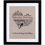 20 Years of Marriage Burlap Art with Frame, 20th Wedding Anniversary Gifts for Wife, 20th...